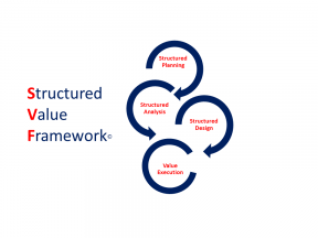 Structured-Value-Framework_slides